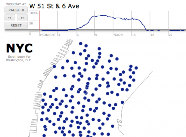 Interactive map: bike movements in New York City and Washington, D.C.