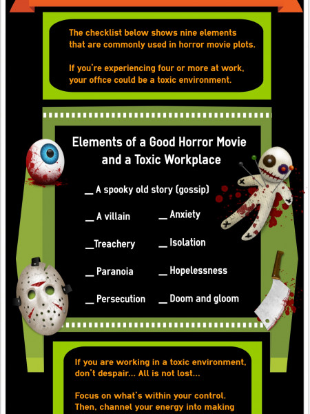 Is Your Office a Horror Show? Infographic