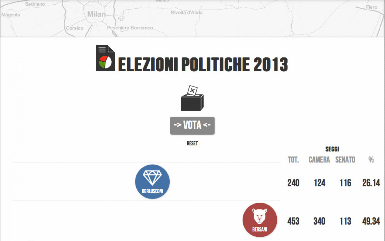 Italian elections 2013 and Twitter Infographic