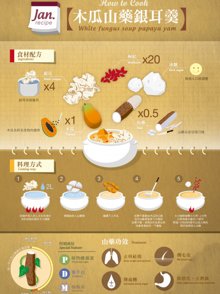 Jan. recipe Infographic