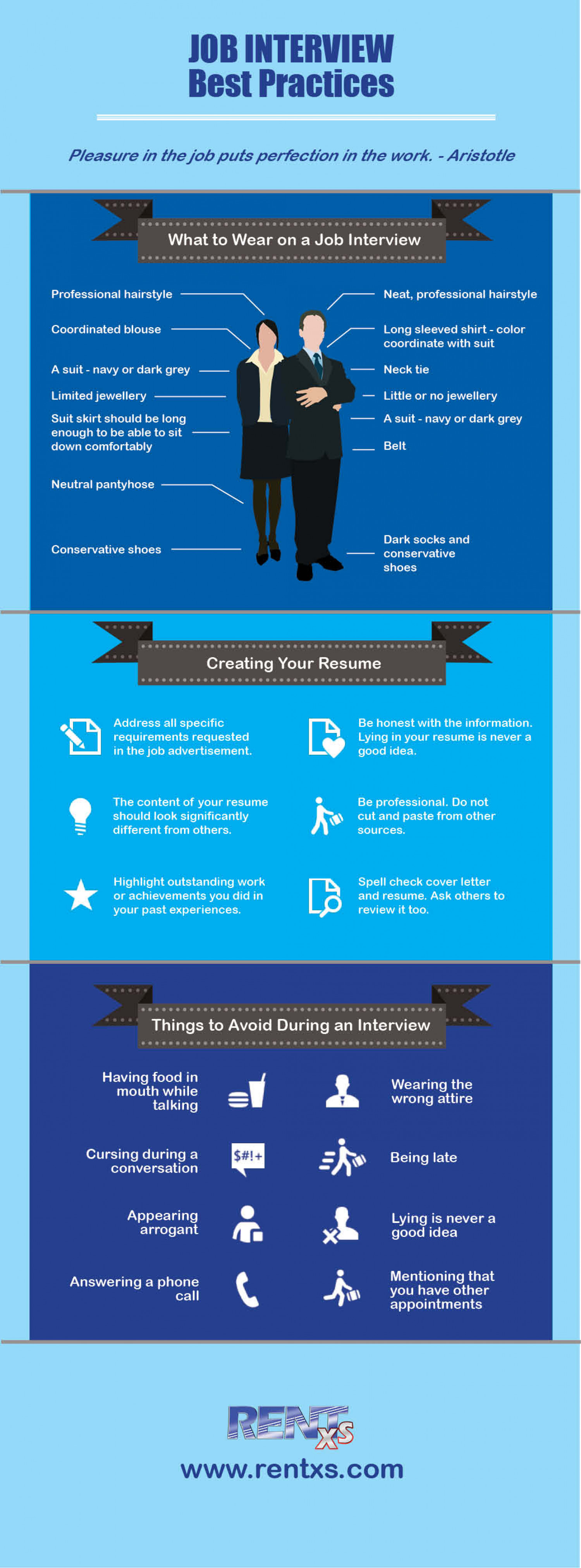 Job Interview Best Practices Infographic