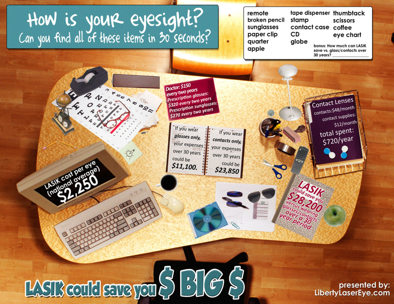 How is your eyesight? Infographic