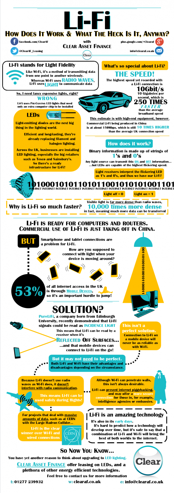 Li-Fi - How Does It Work?
