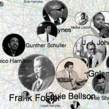 Linked Jazz Infographic
