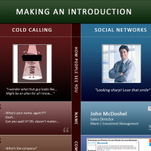 Making an Introduction: Cold Calling vs Social  Infographic