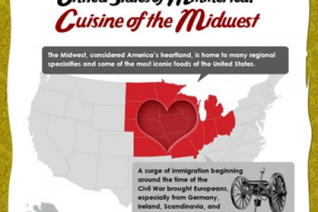 Midwest Food Infographic Infographic
