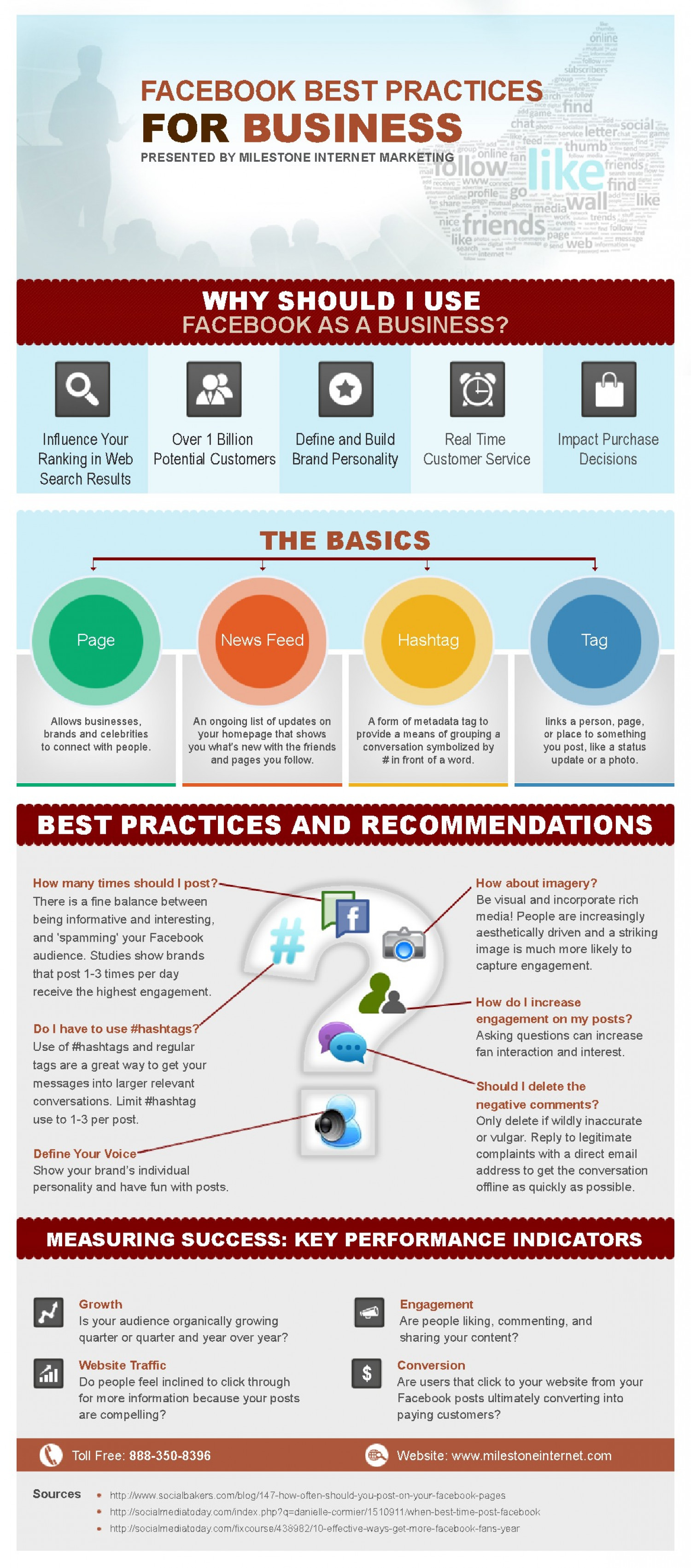 Milestone Internet Marketing Presents Facebook Best Practices for Business Infographic