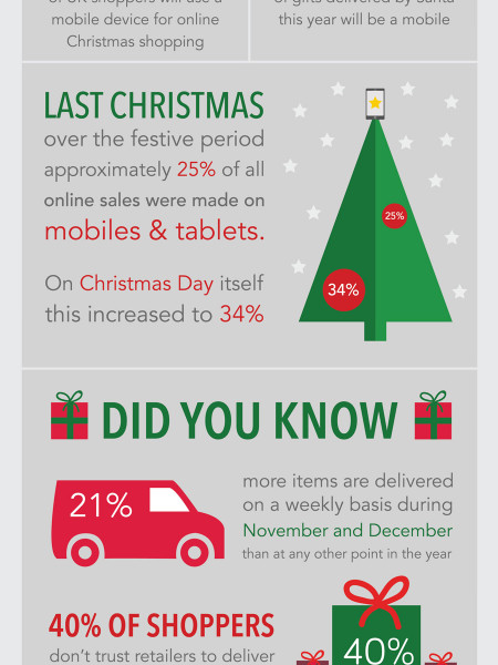 Mobile - The star this Christmas Infographic