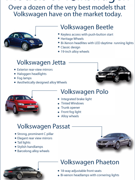 Models of Volkswagen Infographic