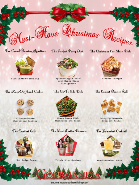 Must-Have Christmas Recipes Infographic