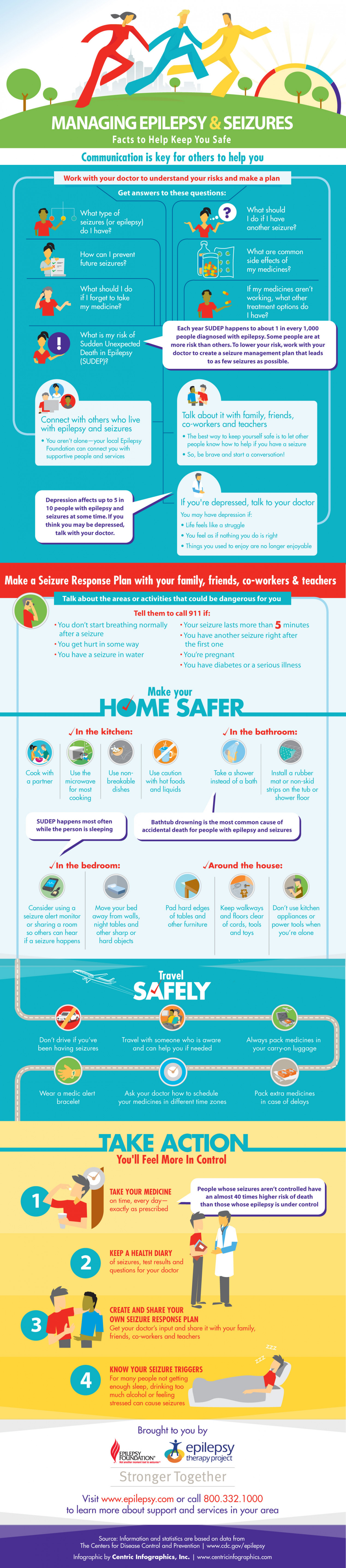 Nationwide Initiative Aims to Help People Living with Epilepsy Manage Seizures and Stay Safe Infographic