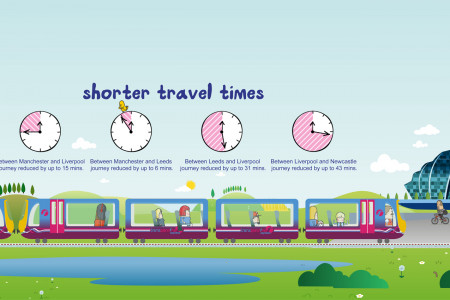 New Trains Are Coming Infographic - TransPennine Express Infographic