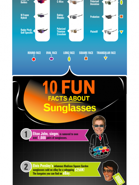 Oakley Sunglasses For Men Infographic