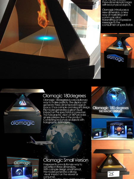 Olomagic - Holographic displays Infographic
