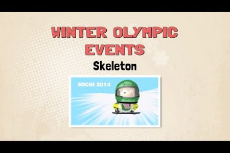 Olympics: An Animated History of Skeleton Sledding  Infographic