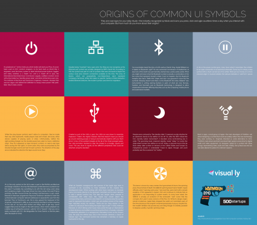 Origins of Common UI Symbols