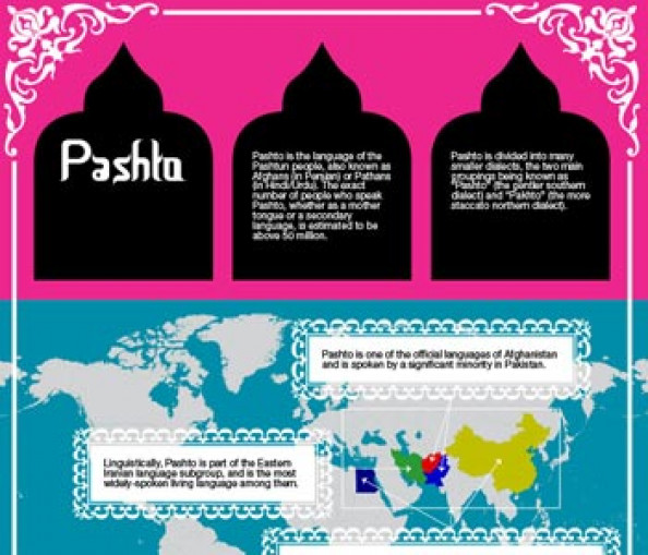 Pashto Language Infographic Infographic