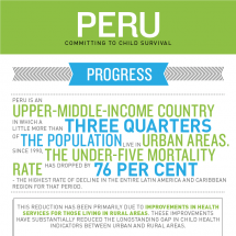 Peru's commitment in child survival Infographic
