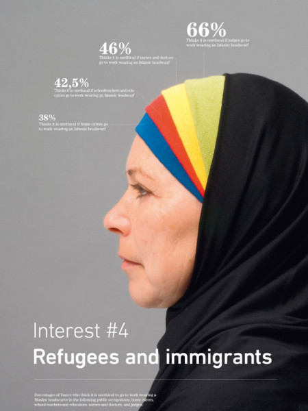 Refugees and Immigrants Infographic