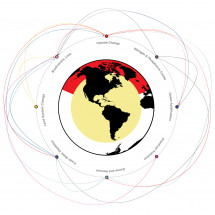 Planetary Boundaries Infographic