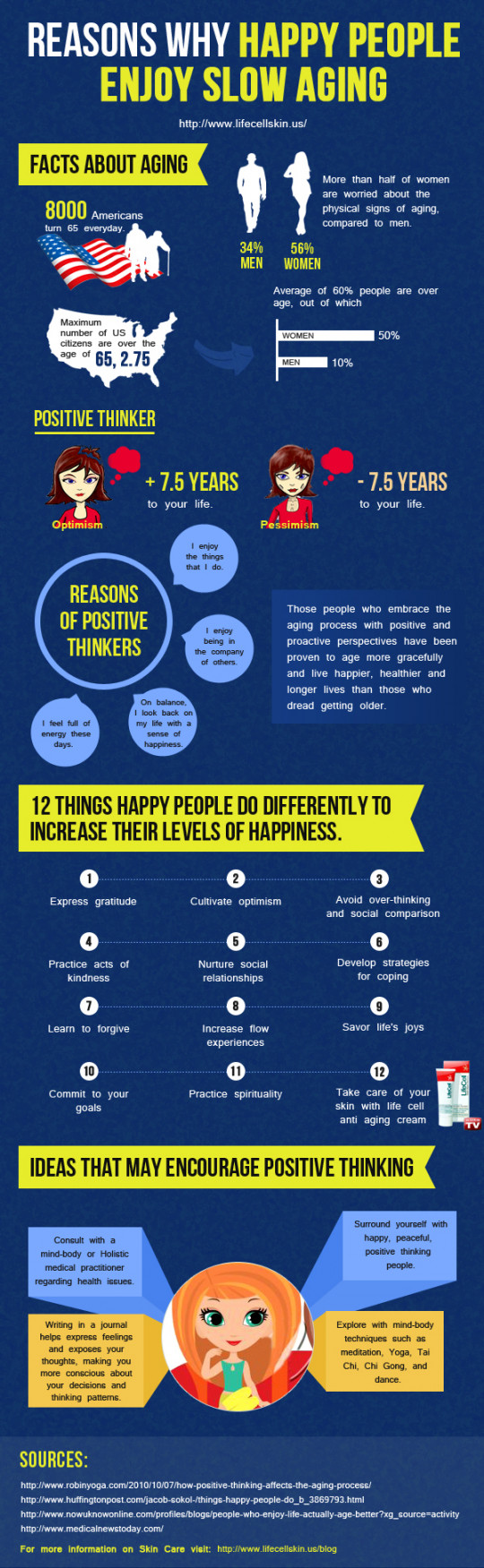 Reasons Why Happy People Enjoy Slow Aging