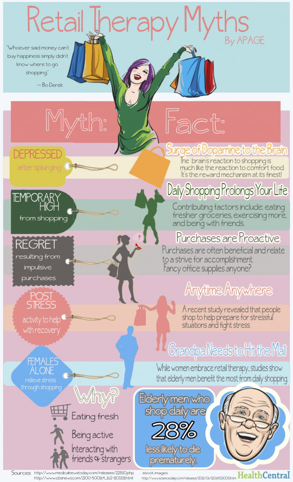 Retail Therapy Myths vs Facts