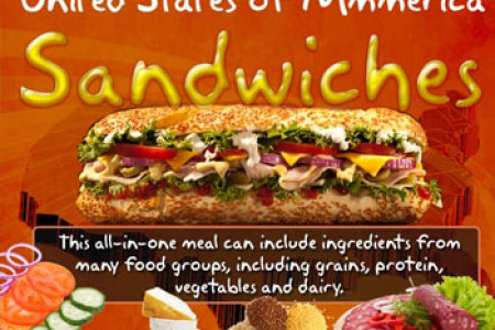 Sandwiches Infographic Infographic