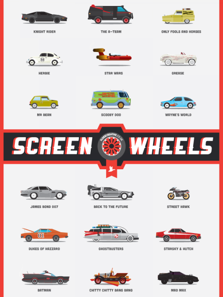 Screen Wheels Infographic