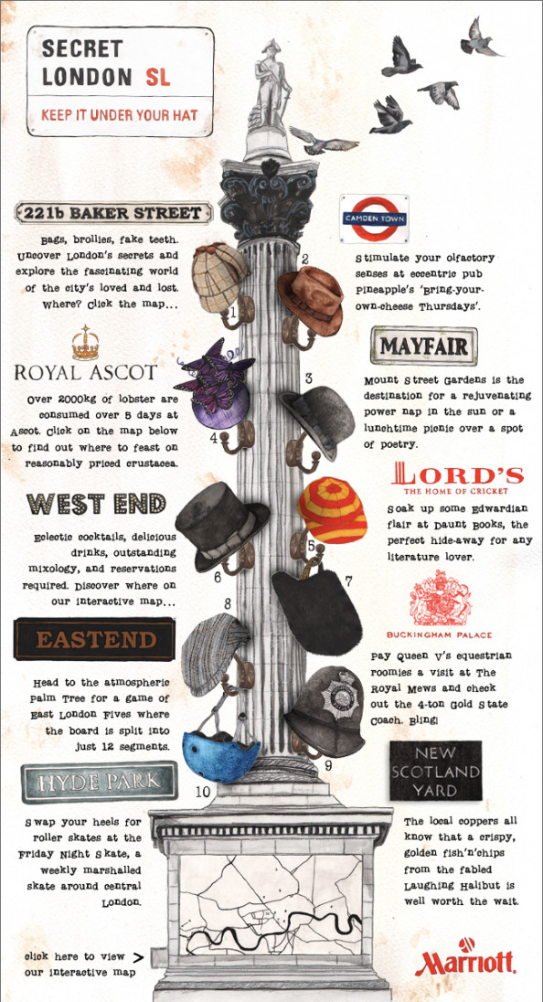 Secret London: Keep It Under Your Hat Infographic