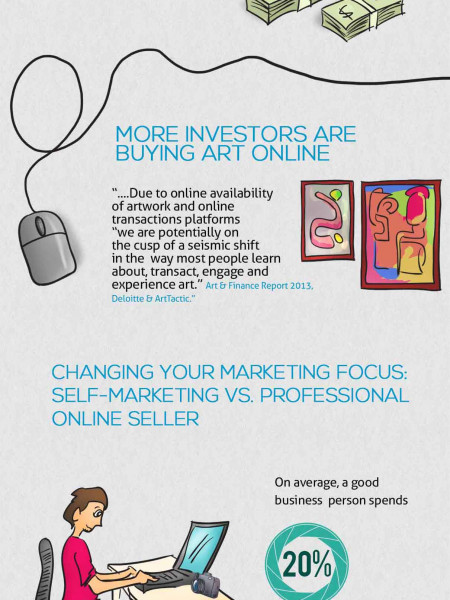 Selling Photographs Infographic