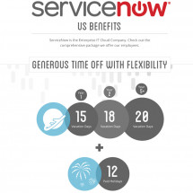 ServiceNow Benefits Infographic