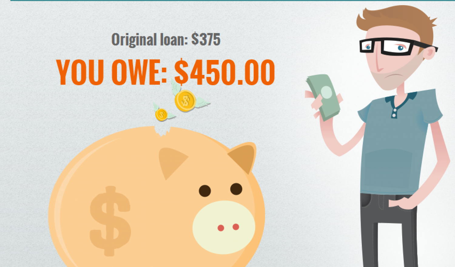 Should I Get A Payday Loan? Infographic