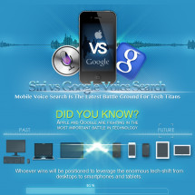 Siri vs. Google Voice Search Infographic