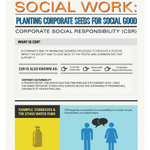 Social Work: Planting Corporate Seeds for Social Good  Infographic