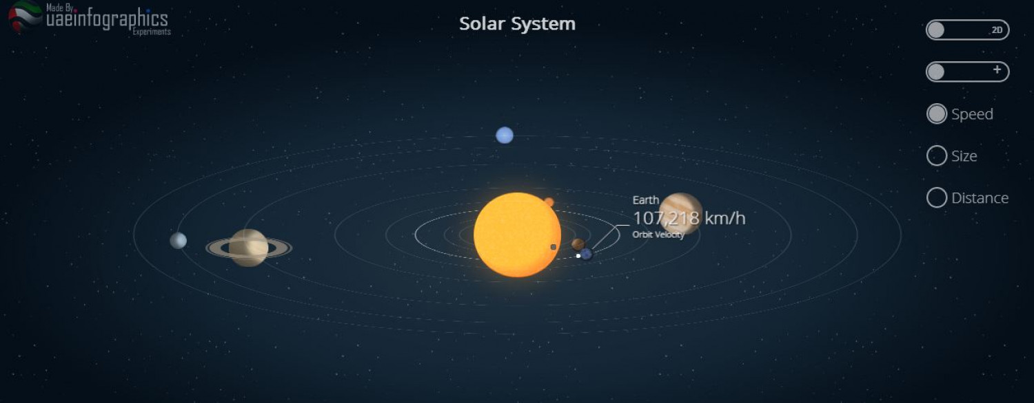 infographics solar system to scale - photo #43