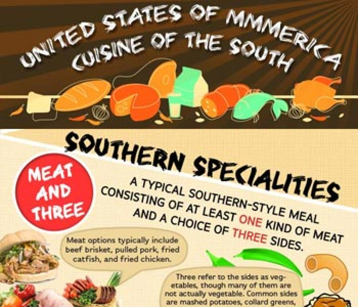 South America food infographic Infographic
