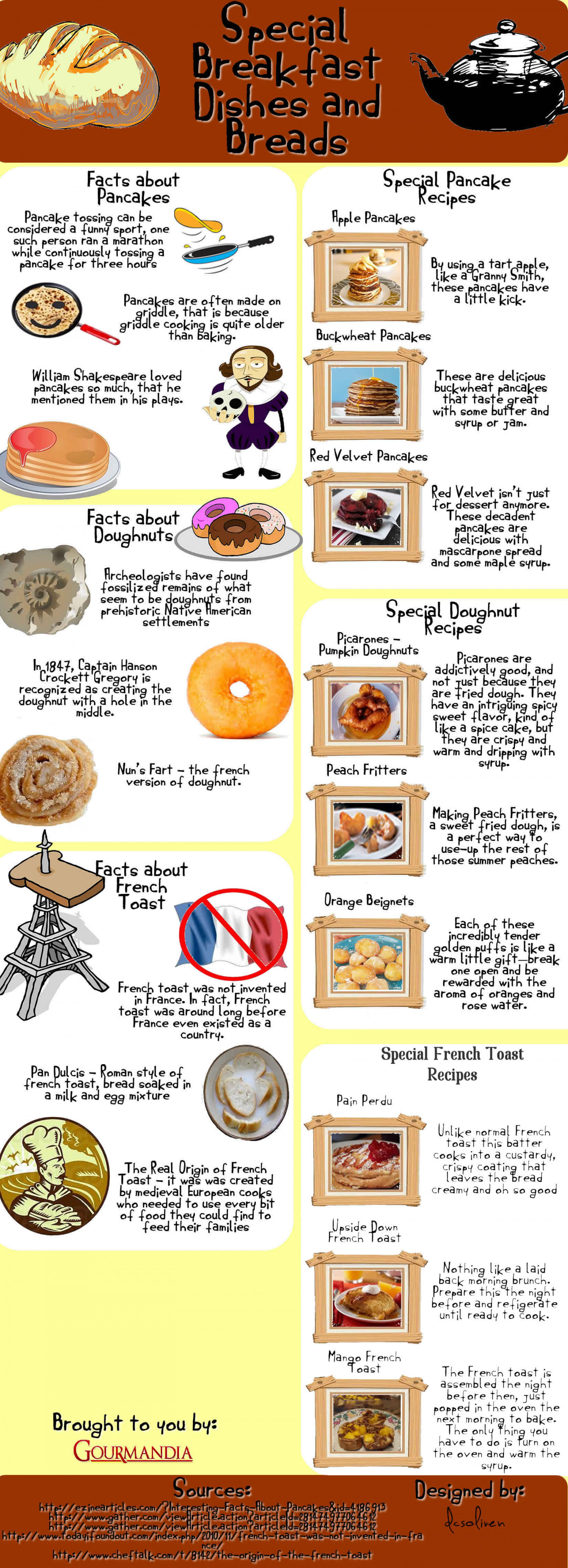 Special Breakfast Dishes and Desserts Infographic