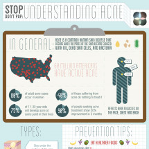 Stop Don't Pop: Understanding Acne  Infographic