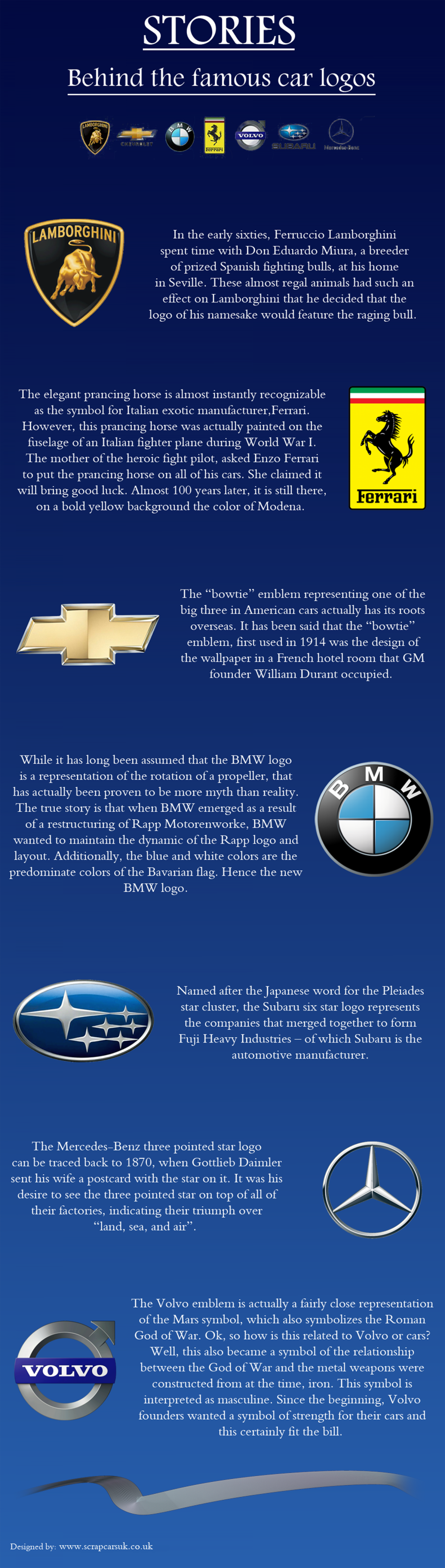 Stories behind the famous car logos  Infographic