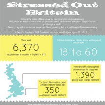 Stressed Out Britain Infographic