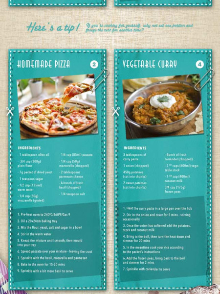 Student Recipe Cards Infographic