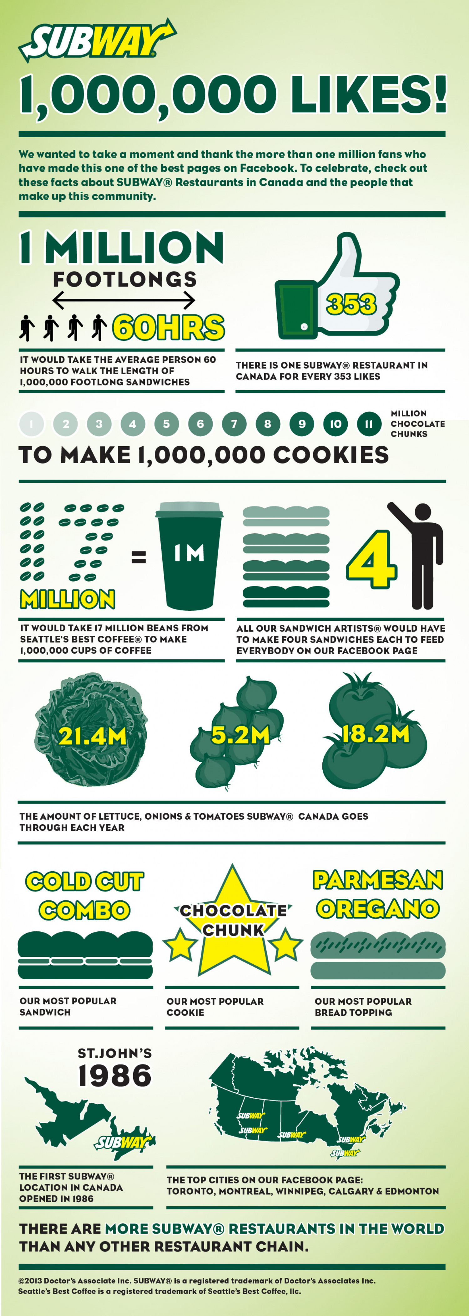 Subway 1,000,000 Likes Infographic