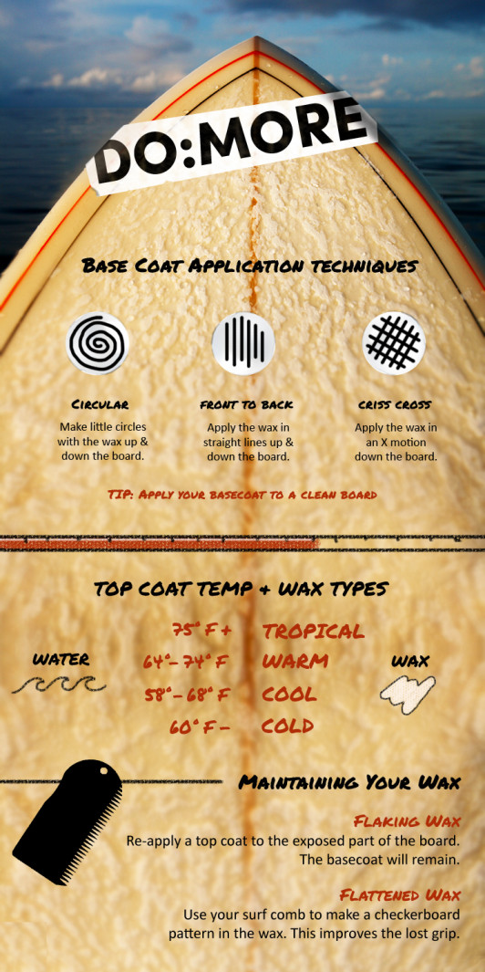 Surf Wax Techniques and Maintenance