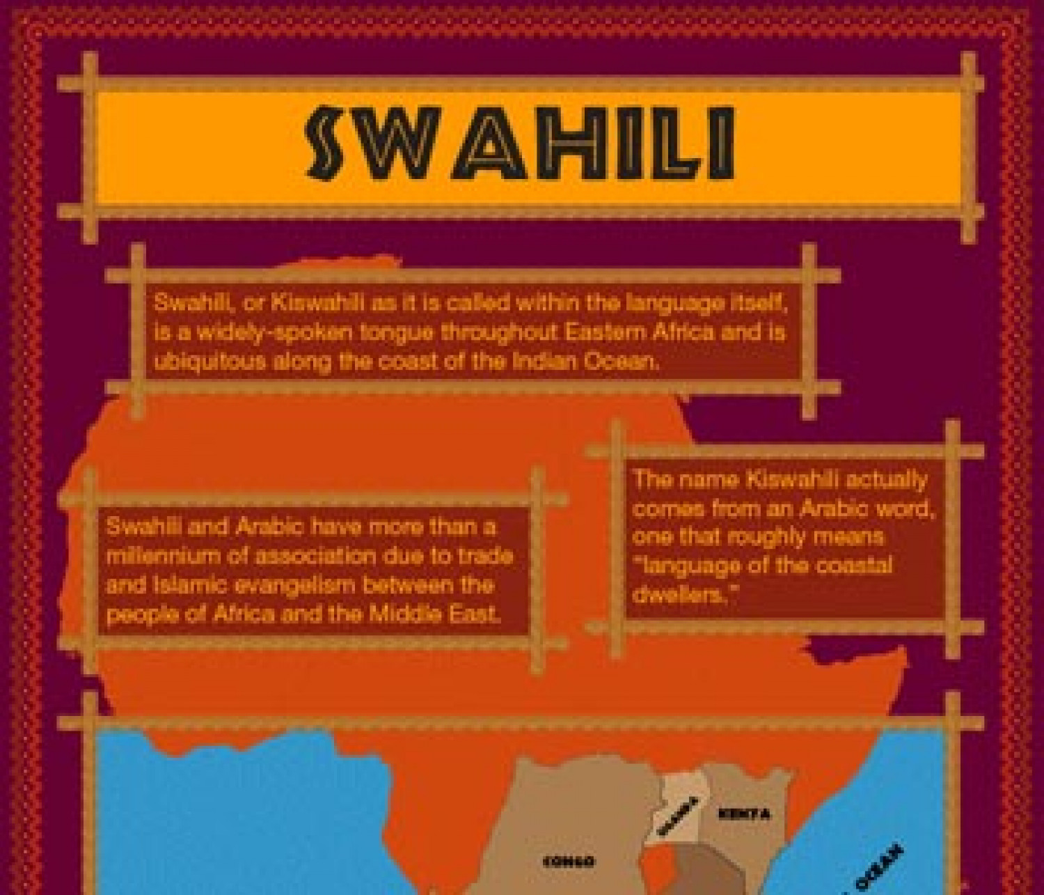 Swahili Language Infographic Infographic