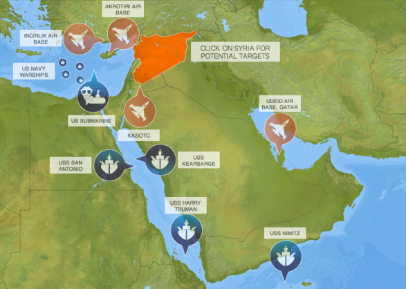 Syria: Targets and capabilities