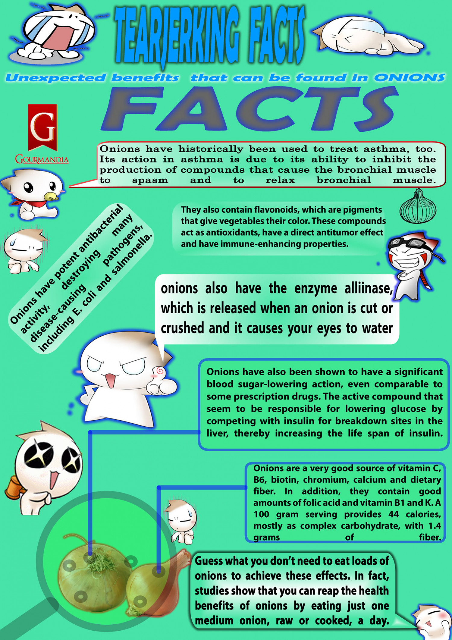 Tearjerking Facts Infographic