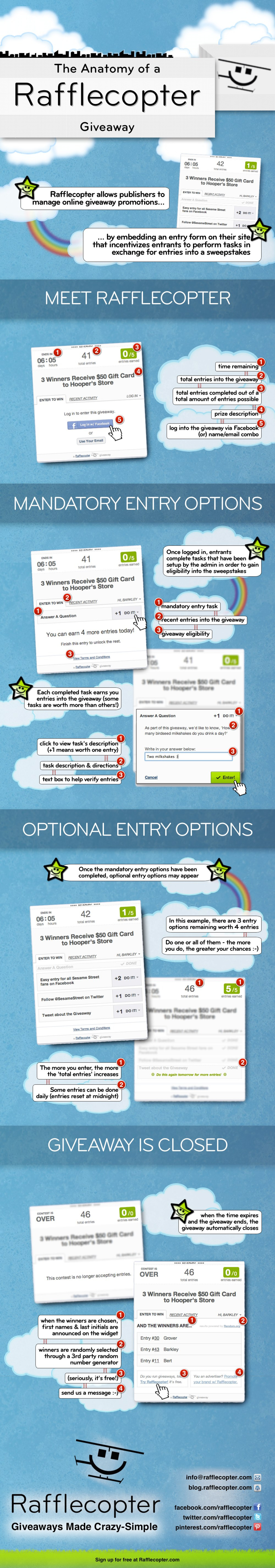 The Anatomy of a Rafflecopter Giveaway Infographic