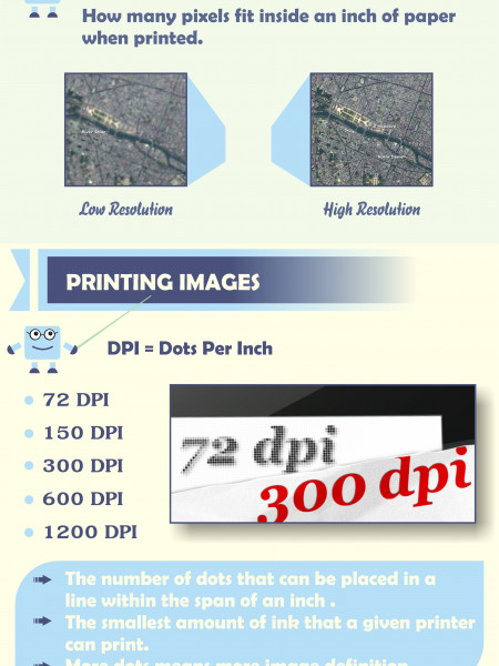 The Basics to Photo Resolution Infographic