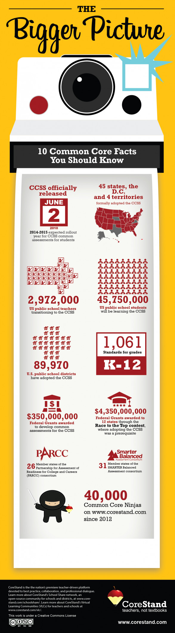 The Bigger Picture: 10 Common Core Facts You Should Know