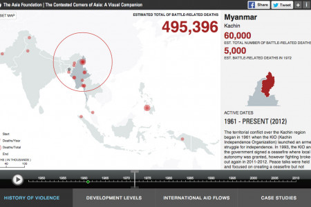The Contested Corners of Asia: An Interactive Visualization of Subnational Conflict Infographic